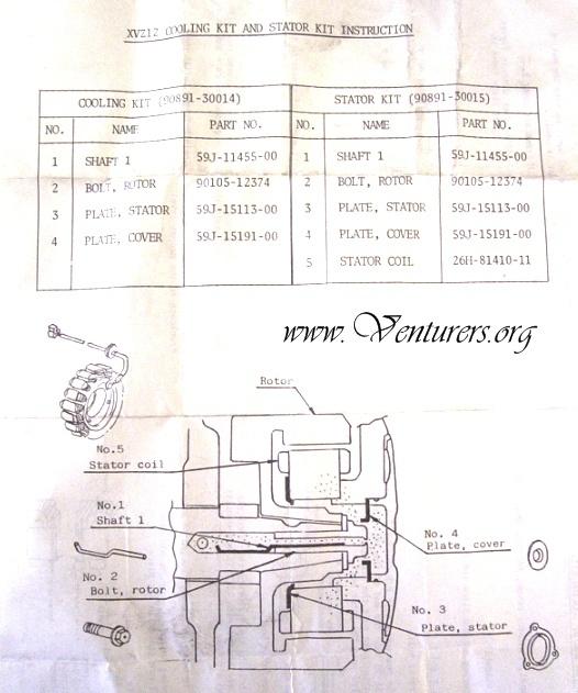 yamaha venture wiring diagram 2004 chevy venture wiring diagram