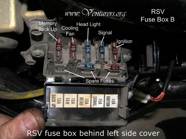 the venturers yamaha venture technical support library the main fuse is located on the starter solenoid assembly
